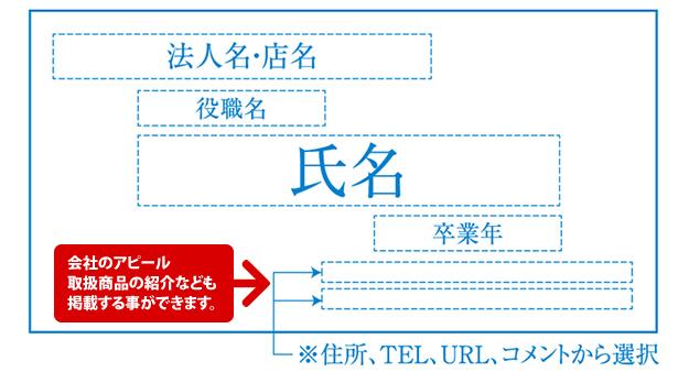 名刺広告イメージ